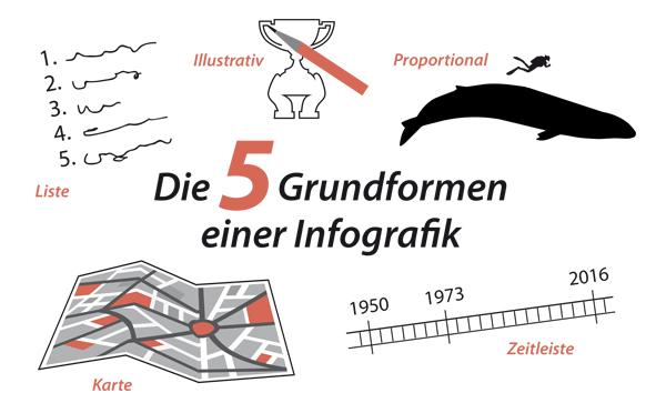 grundformen_infografik