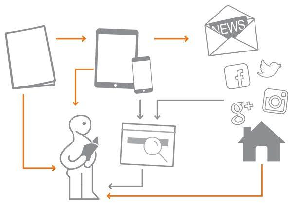 contentmitsystem